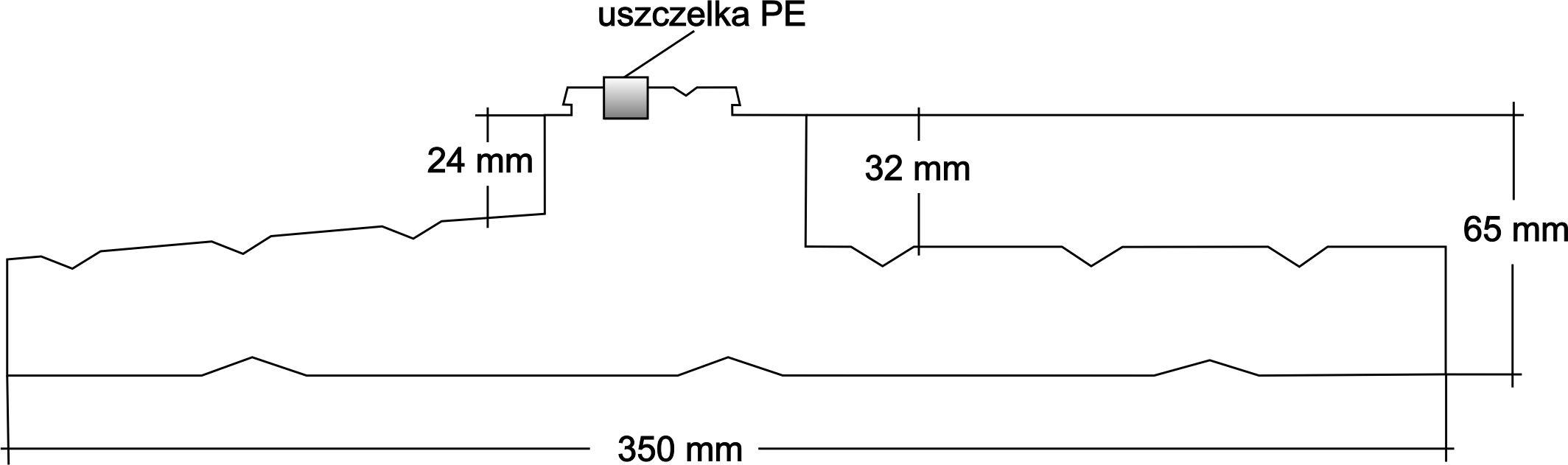 ciepły parapet standardowe wymiary